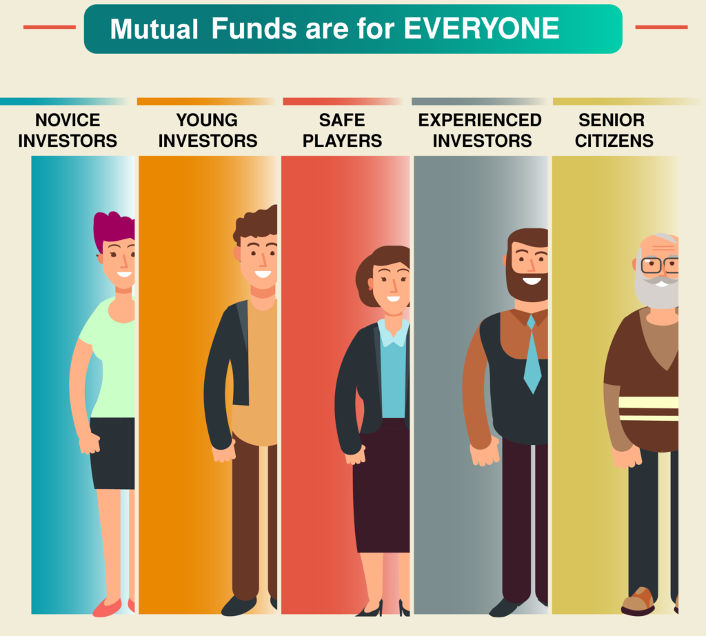 who should invest Mutual funds
